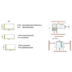 Groupe monobloc FT (à tampon) pour chambre froide positive jusqu'à 0°c R452 a