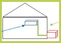 Schéma d'une installation de climatisation